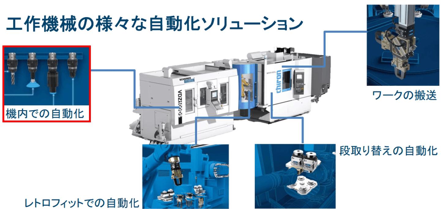 Vol.7【SCHUNK/シュンク】生産性向上に向けたロボットハンドの軽量化とは?