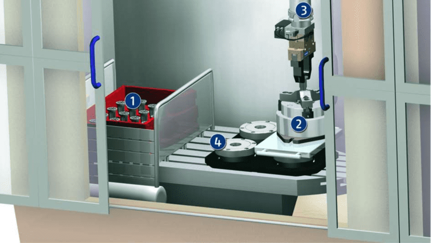 schunk_solution1.png