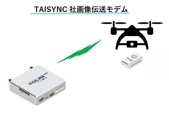 TAISYNC社画像・動画伝送モデム ViULiNX PROバージョンの販売開始